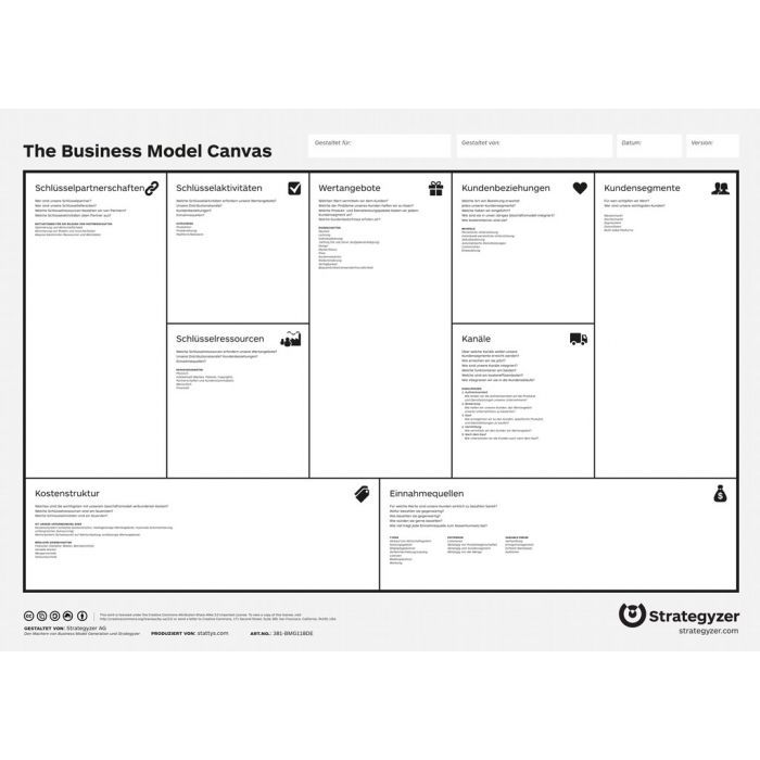 Business Model Canvas with trigger questions (DE)