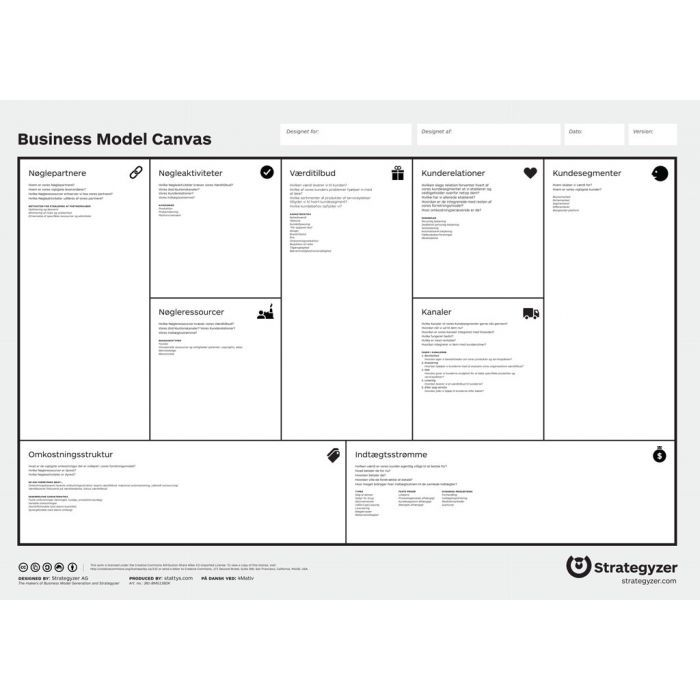 Business Model Canvas with trigger questions (DK)