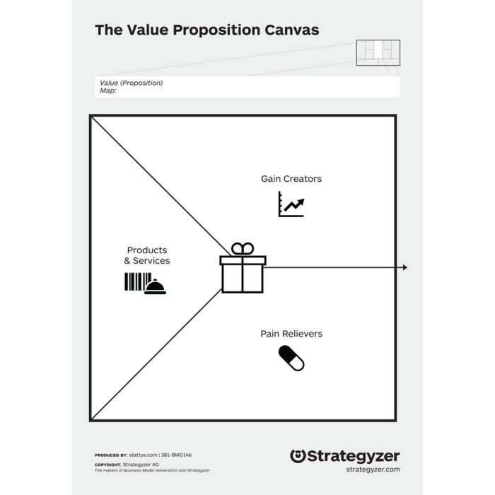 Value Proposition Canvas Value Map, poster, flipchard, office mural, office supplies, motivation, scratch map, startup, moderation map, canvas, maps, office, business, stationery, planner, wall, coach business model generation, map, design thinking