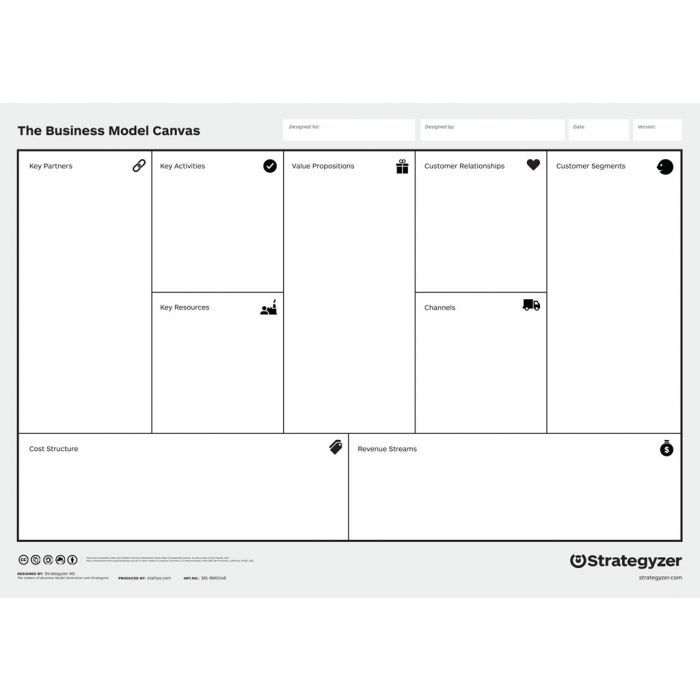 Business Model Canvas without trigger questions (EN)