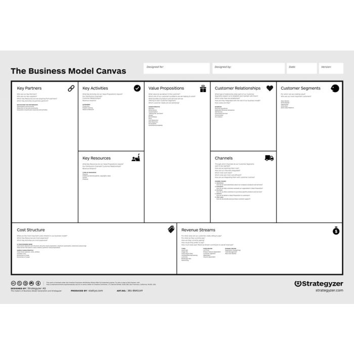Business Model Canvas, Business Model Canvas with trigger questions (English), business model generation, business model design, value proposition design, testing business ideas, the proposition, Osterwalder,  strategyzer, a0 pvc, poster, presentation, Al