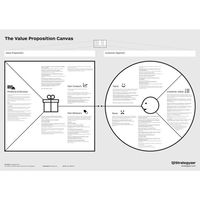 Value Proposition Canvas A0 PVC, Business Model Canvas, poster, flipchard, office mural, office supplies, motivation, scratch map, startup, moderation map, canvas, maps, office, business, stationery, planner, wall, coach business model generation