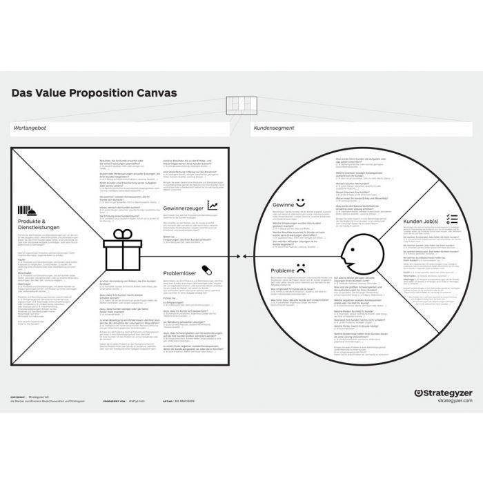 Value Proposition Canvas with trigger questions (DE)