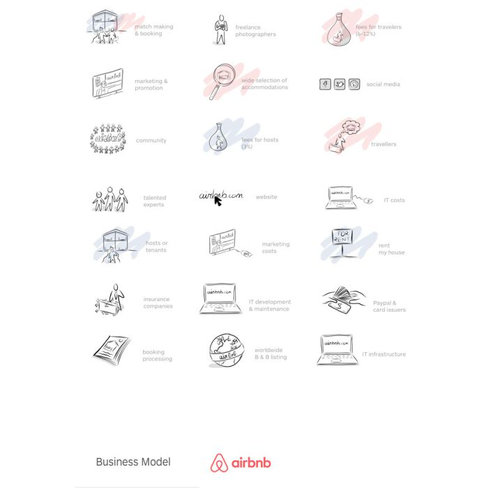 381-BMGS17-1airbnb-Stickers-A4-Business-Model