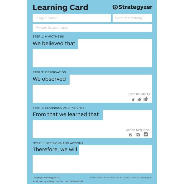 Learning Card A5