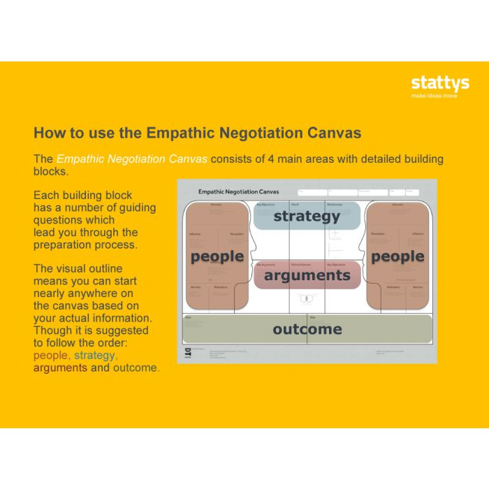 The Empathic Negotiation Canvas PowerPoint (digital version)