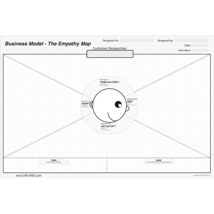 Empathy Map B1 (paper version)