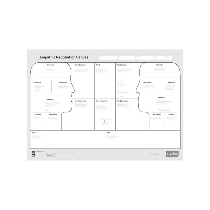 The Empathic Negotiation Canvas A0