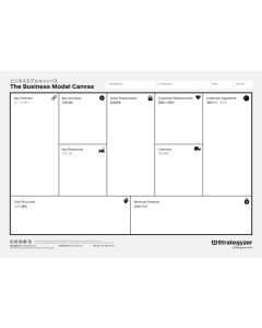 Business Model Canvas A3 in Japanisch