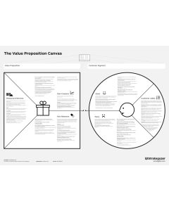 Value Proposition Canvas with trigger questions