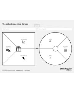 Value Proposition Canvas without trigger questions