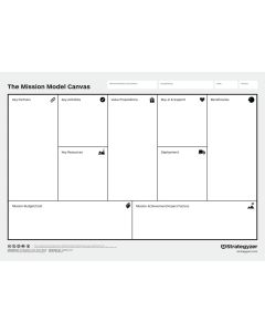 Mission Model Canvas B0