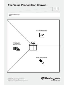 Value Proposition Canvas Value Map