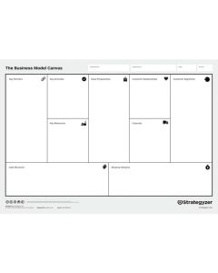 Business Model Canvas without trigger questions (DE)