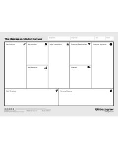Business Model Canvas A3 folded to A4