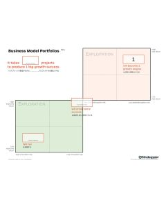 Business Portfilio Map Nespresso A3, JP