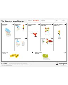 Business Model Canvas Hilti A3, JP