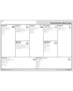 Business Model You Canvas A0 PVC (unbreakable) (EN)