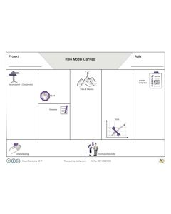 Role Model Canvas A0 German version