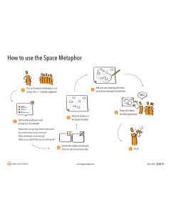 Instruction Space Metaphor download