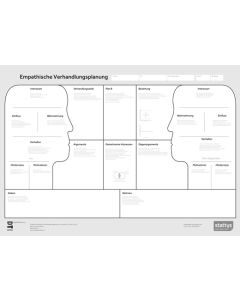 The Empathic Negotiation Canvas A0 (German)