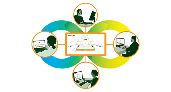 *English* Online Workshop: Strategic Visioning™ - Visually Activated Planning